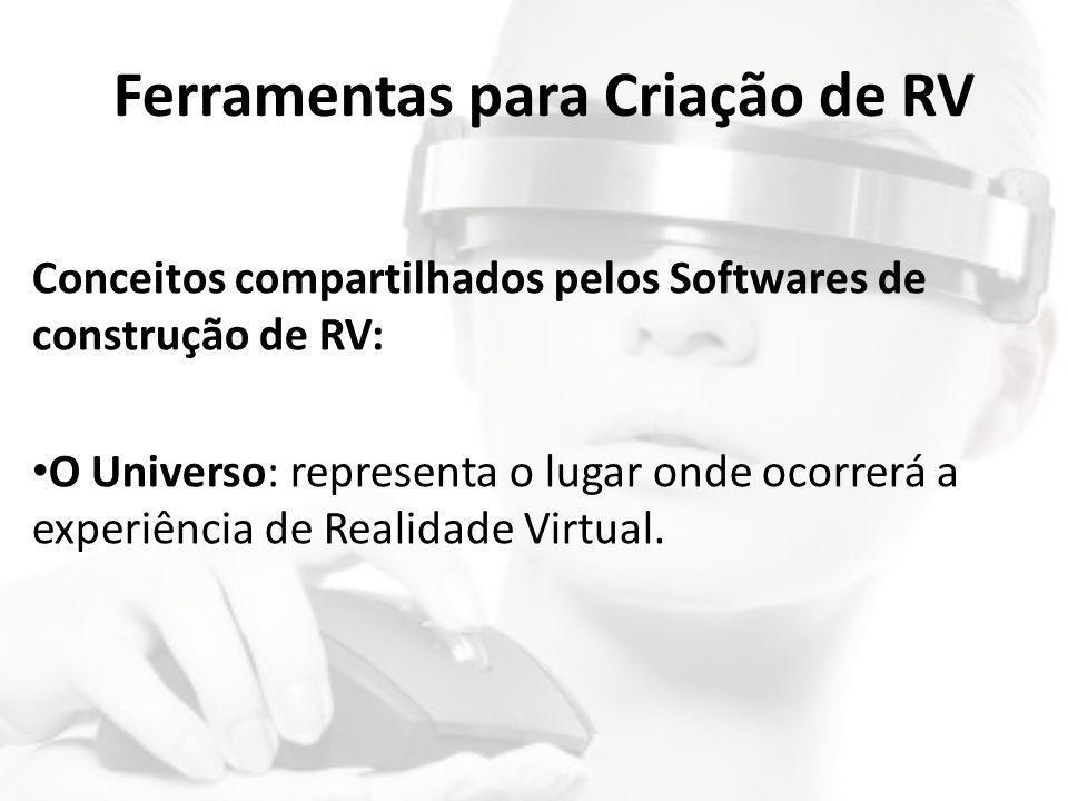 Ferramentas para Criação de RV Conceitos compartilhados pelos Softwares de construção de RV: • O Universo: representa o lugar onde ocorrerá a experiên