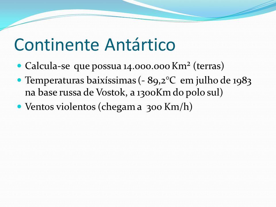 Continente Antártico  Calcula-se que possua 14.000.000 Km² (terras)  Temperaturas baixíssimas (- 89,2°C em julho de 1983 na base russa de Vostok, a 1300Km do polo sul)  Ventos violentos (chegam a 3oo Km/h)