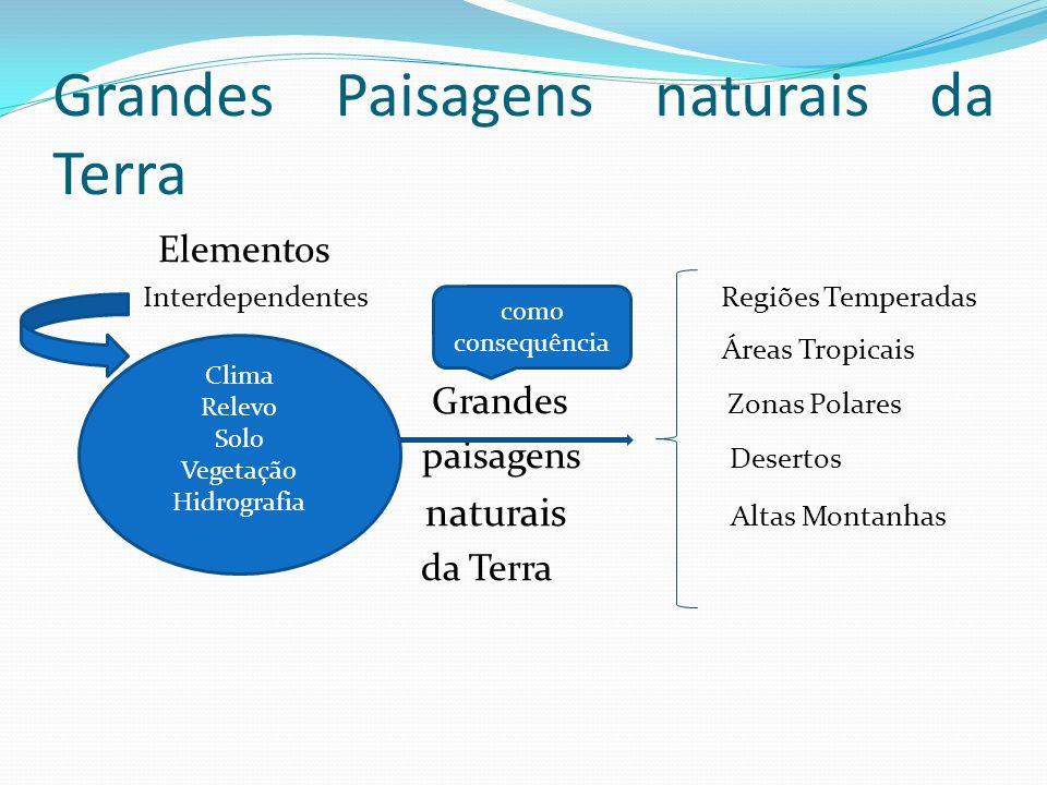 Grandes Paisagens naturais da Terra Elementos Interdependentes Regiões Temperadas Áreas Tropicais Grandes Zonas Polares paisagens Desertos Desertos naturais Altas Montanhas da Terra Clima Relevo Solo Vegetação Hidrografia como consequência