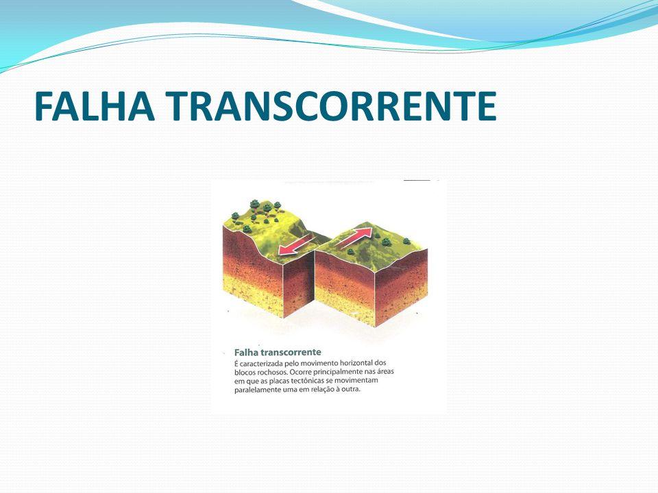 FALHA TRANSCORRENTE