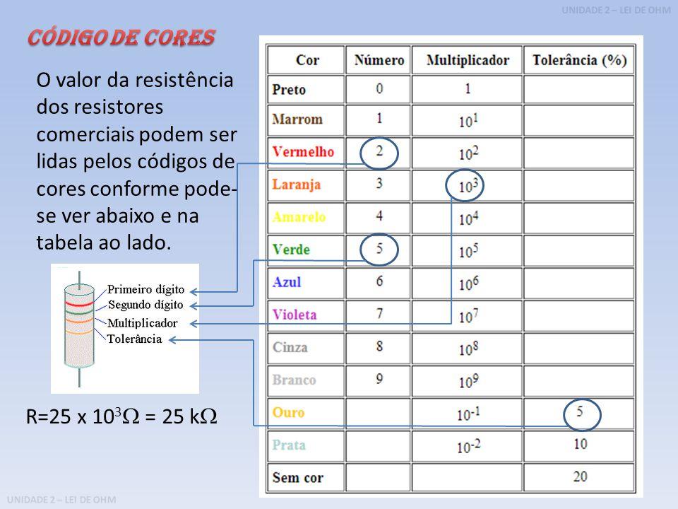 UNIDADE 2 – LEI DE OHM O valor da resistência dos resistores comerciais podem ser lidas pelos códigos de cores conforme pode- se ver abaixo e na tabela ao lado.