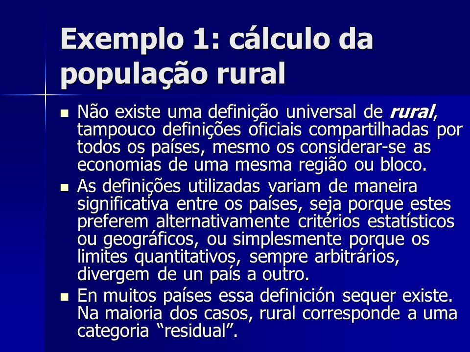 Exemplo 1: cálculo da população rural  Não existe uma definição universal de rural, tampouco definições oficiais compartilhadas por todos os países, mesmo os considerar-se as economias de uma mesma região ou bloco.