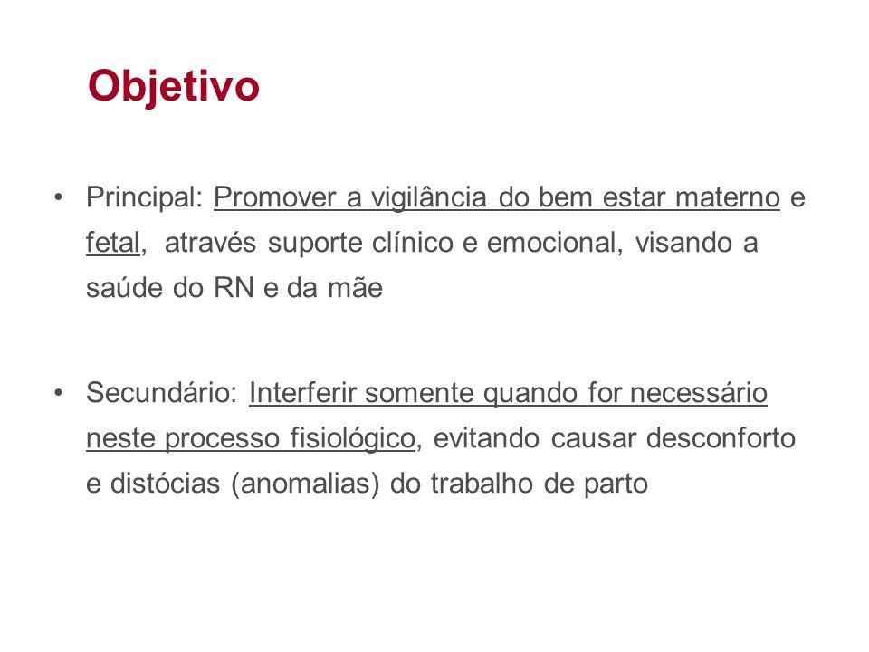 Objetivo •Principal: Promover a vigilância do bem estar materno e fetal, através suporte clínico e emocional, visando a saúde do RN e da mãe •Secundár