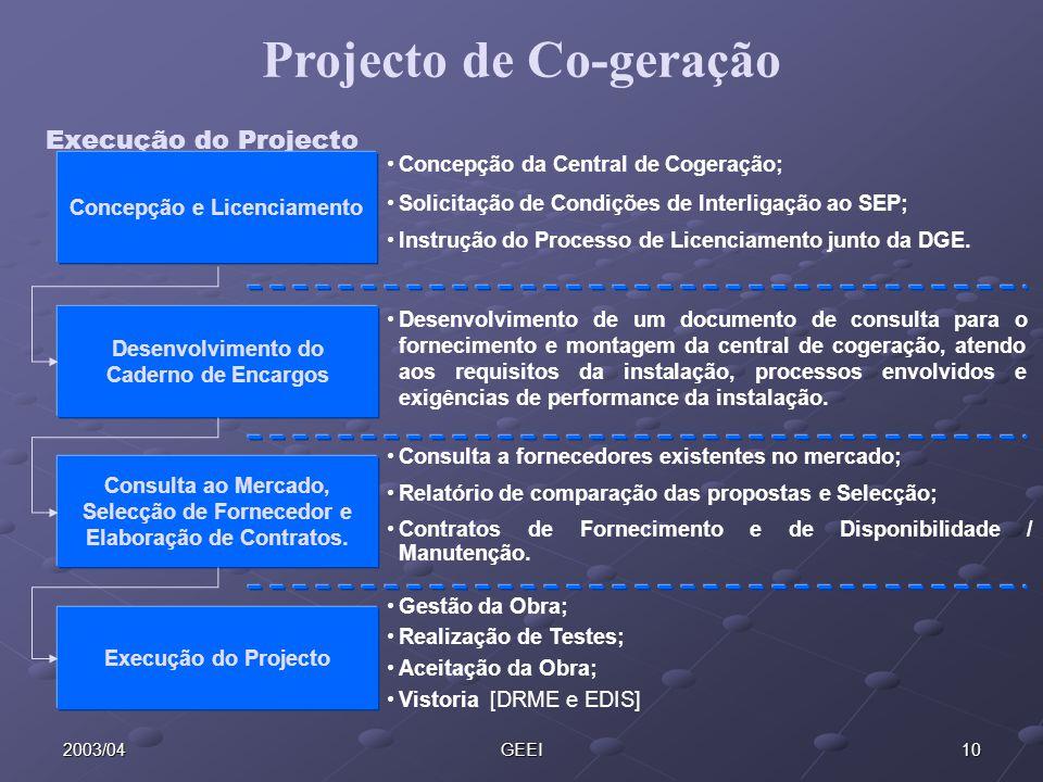 112003/04GEEI AVALIAÇÃO DAS PROPOSTAS Projecto de Co-geração
