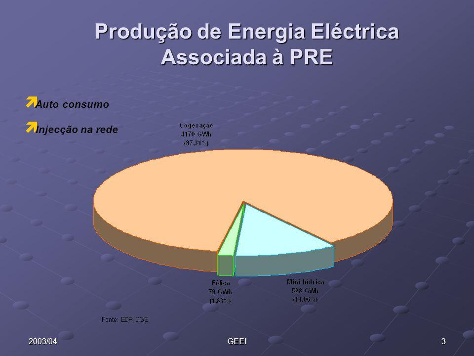 42003/04GEEI Produção de duas formas de energia final a partir de uma única fonte primária Cogeração: