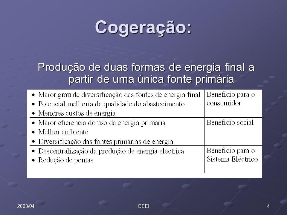 52003/04GEEI Produção combinada de calor e electricidade centrais 48%52% Energia final 56% Perdas 44% caldeira Electricidade 18% Tecnologia convencional combustível 100% Sistema de cogeração Perdas 16% En.