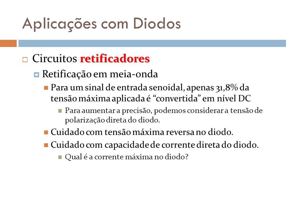 Aplicações com Diodos retificadores  Circuitos retificadores  Retificação em meia-onda  Para um sinal de entrada senoidal, apenas 31,8% da tensão m
