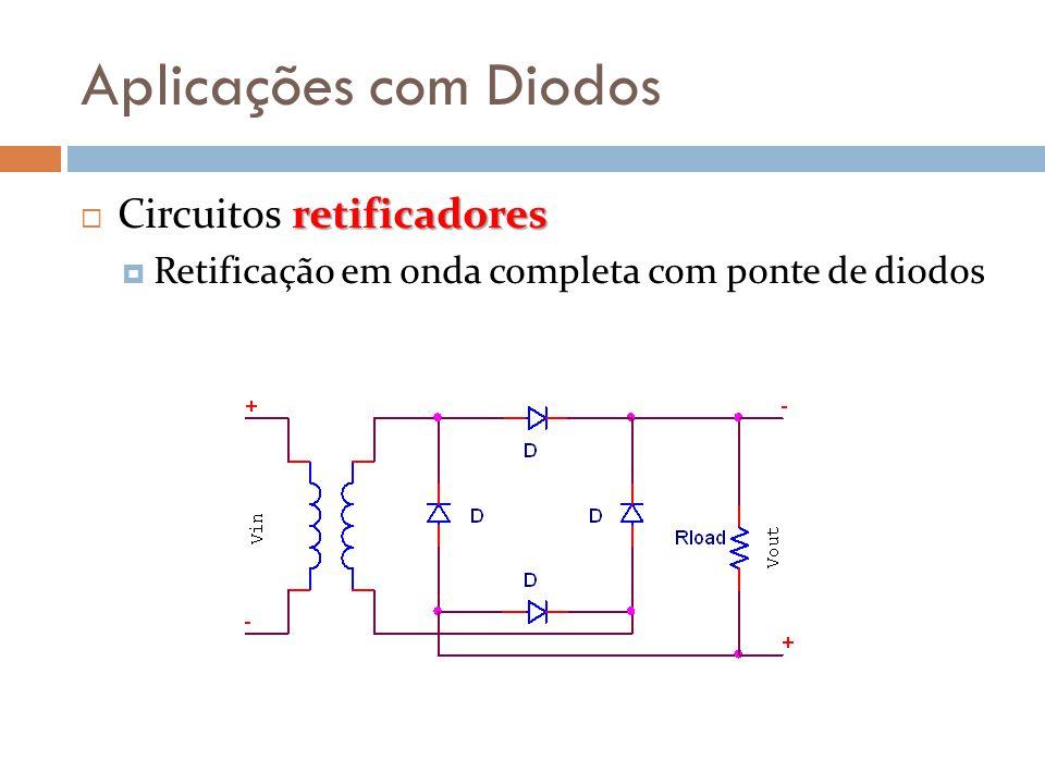 Aplicações com Diodos retificadores  Circuitos retificadores  Retificação em onda completa com ponte de diodos