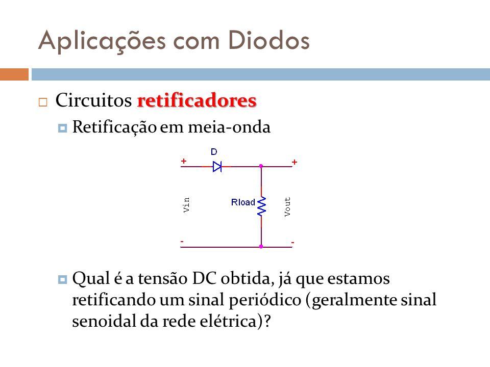 Aplicações com Diodos retificadores  Circuitos retificadores  Retificação em meia-onda  Qual é a tensão DC obtida, já que estamos retificando um si