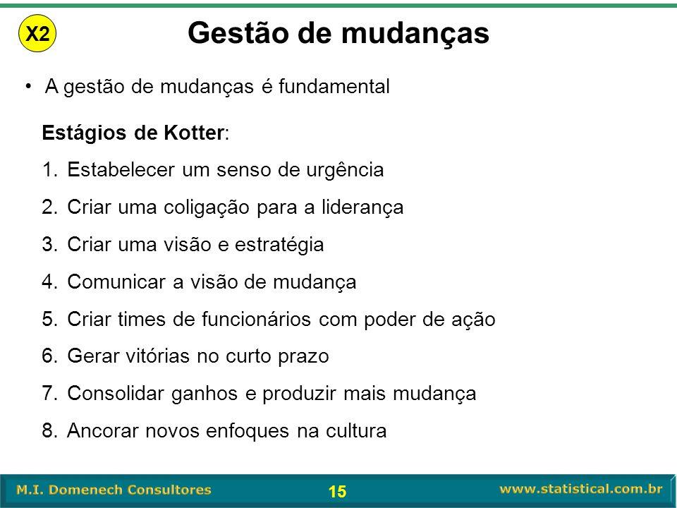 15 Gestão de mudanças •A gestão de mudanças é fundamental Estágios de Kotter: 1.Estabelecer um senso de urgência 2.Criar uma coligação para a lideranç