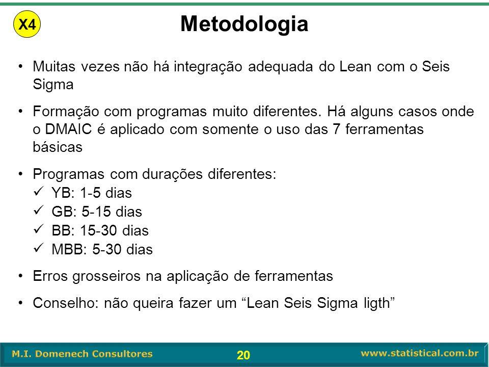 20 Metodologia X4 •Muitas vezes não há integração adequada do Lean com o Seis Sigma •Formação com programas muito diferentes. Há alguns casos onde o D