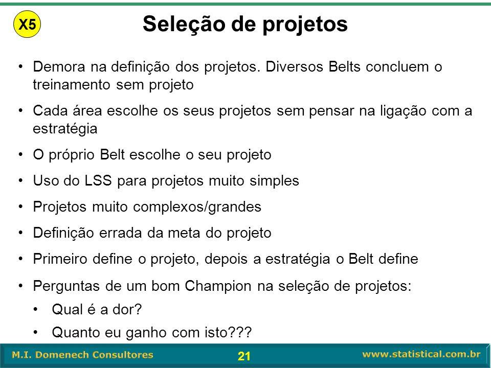 21 •Demora na definição dos projetos. Diversos Belts concluem o treinamento sem projeto •Cada área escolhe os seus projetos sem pensar na ligação com