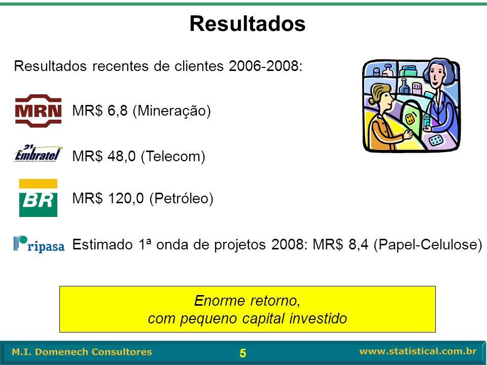 5 Resultados Resultados recentes de clientes 2006-2008: MR$ 6,8 (Mineração) MR$ 48,0 (Telecom) MR$ 120,0 (Petróleo) Estimado 1ª onda de projetos 2008: