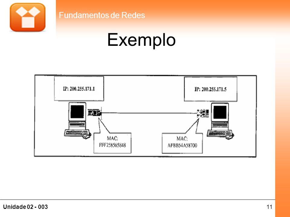 11Unidade 02 - 003 Fundamentos de Redes Exemplo