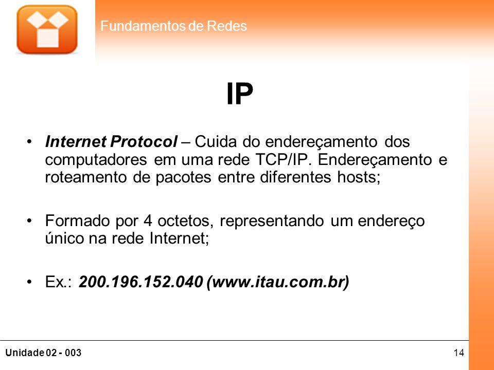 14Unidade 02 - 003 Fundamentos de Redes IP •Internet Protocol – Cuida do endereçamento dos computadores em uma rede TCP/IP. Endereçamento e roteamento
