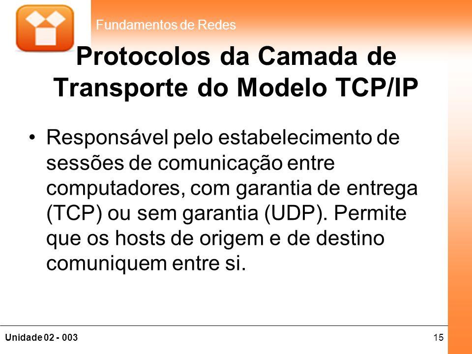 15Unidade 02 - 003 Fundamentos de Redes Protocolos da Camada de Transporte do Modelo TCP/IP •Responsável pelo estabelecimento de sessões de comunicaçã