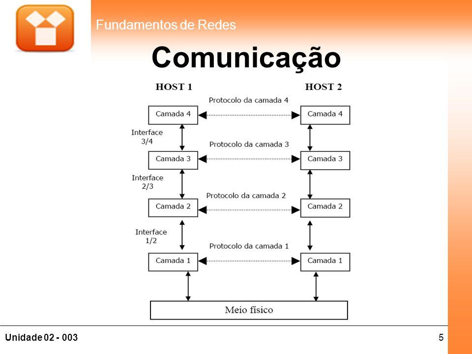 5Unidade 02 - 003 Fundamentos de Redes Comunicação