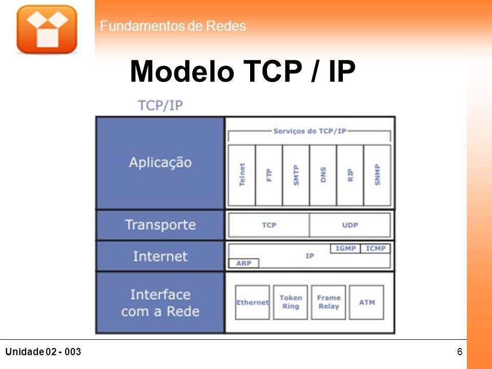 6Unidade 02 - 003 Fundamentos de Redes Modelo TCP / IP