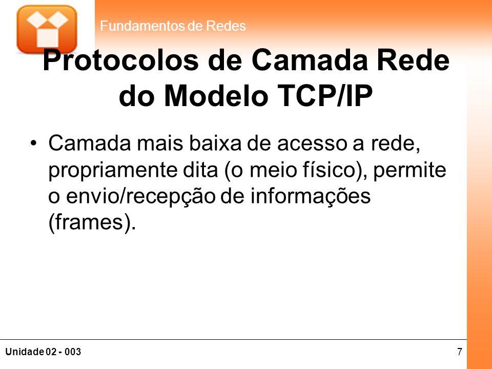7Unidade 02 - 003 Fundamentos de Redes Protocolos de Camada Rede do Modelo TCP/IP •Camada mais baixa de acesso a rede, propriamente dita (o meio físic