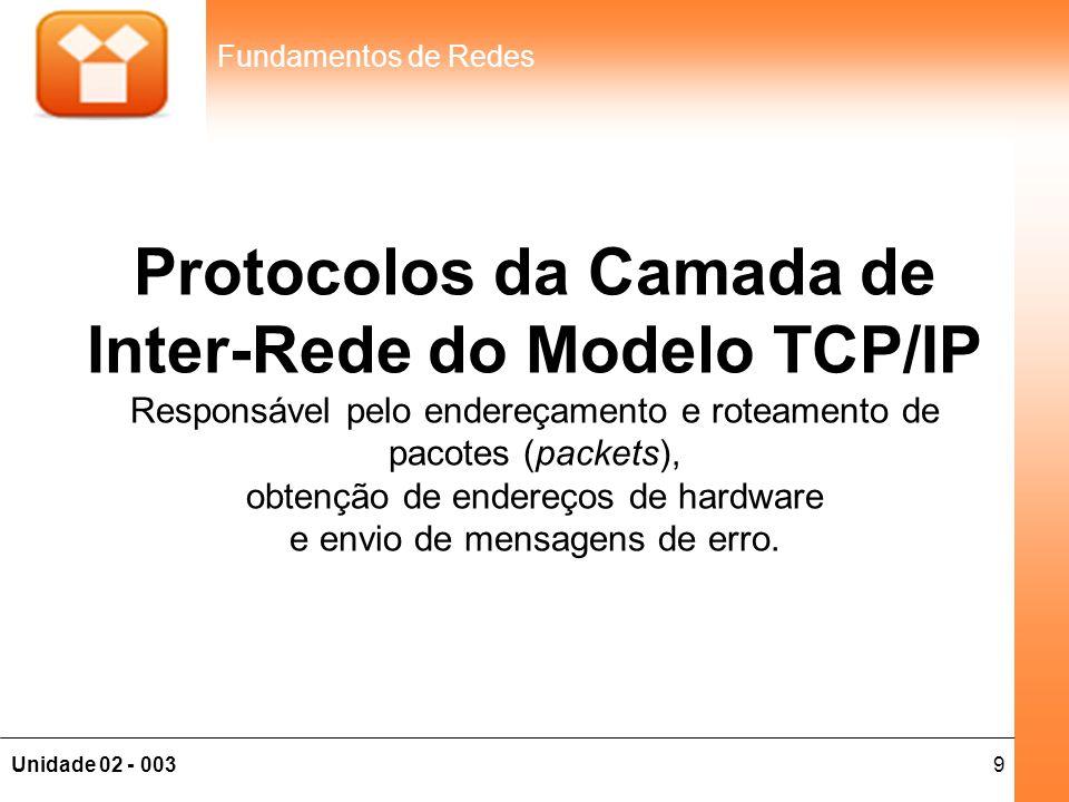9Unidade 02 - 003 Fundamentos de Redes Protocolos da Camada de Inter-Rede do Modelo TCP/IP Responsável pelo endereçamento e roteamento de pacotes (pac