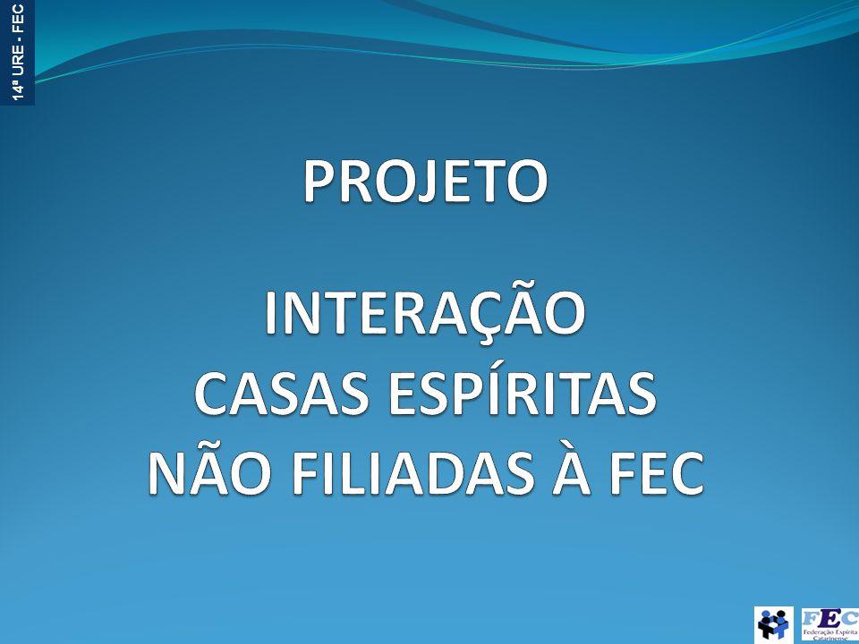 14ª URE - FEC