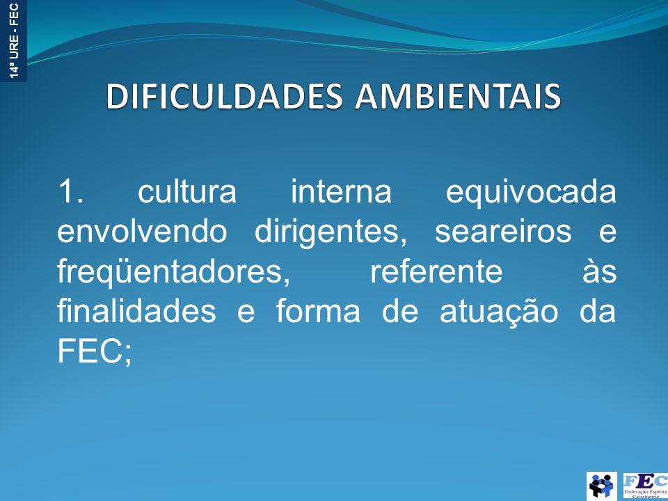 14ª URE - FEC 1. cultura interna equivocada envolvendo dirigentes, seareiros e freqüentadores, referente às finalidades e forma de atuação da FEC;