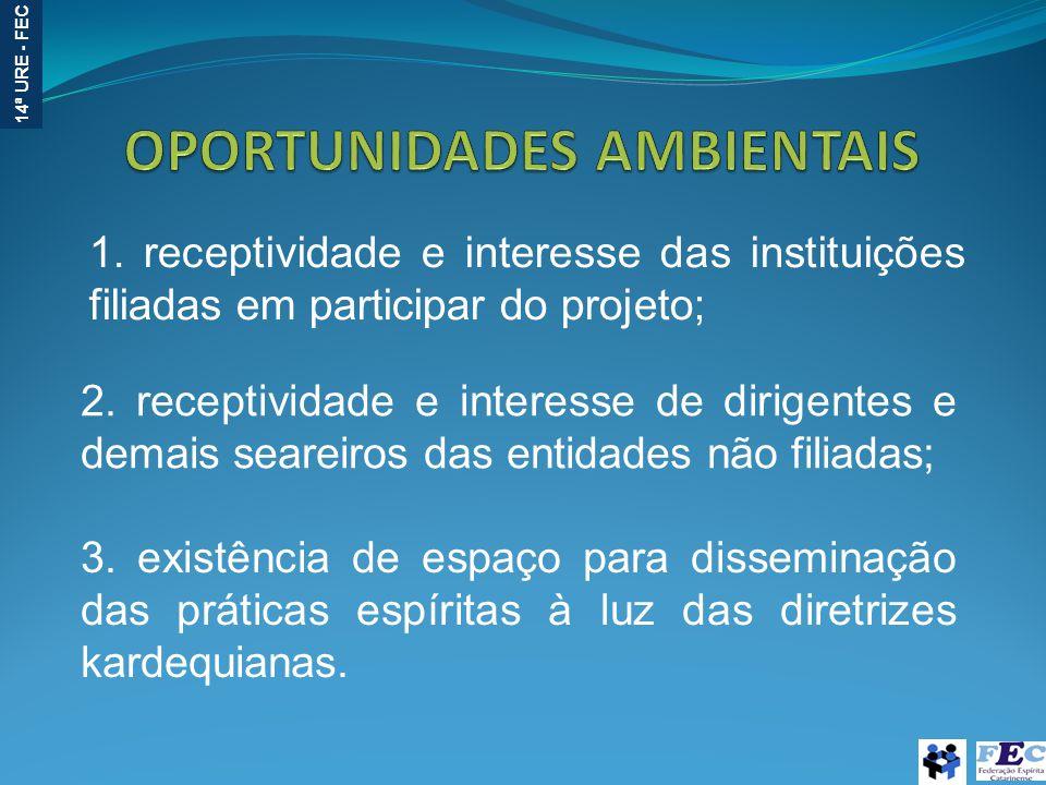 14ª URE - FEC 1. receptividade e interesse das instituições filiadas em participar do projeto; 2. receptividade e interesse de dirigentes e demais sea