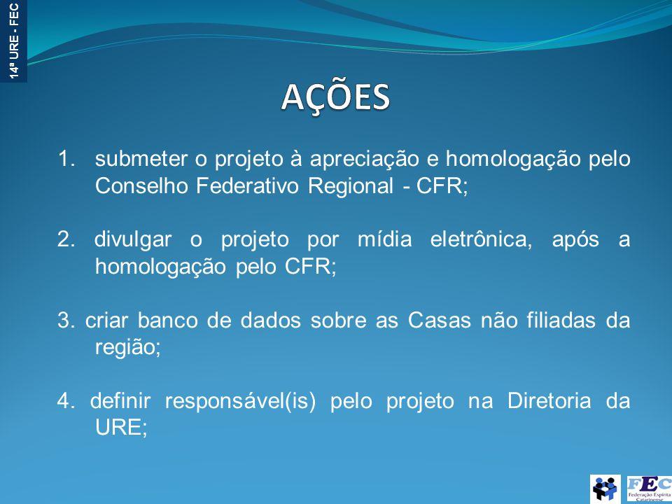 14ª URE - FEC 1.submeter o projeto à apreciação e homologação pelo Conselho Federativo Regional - CFR; 2. divulgar o projeto por mídia eletrônica, apó