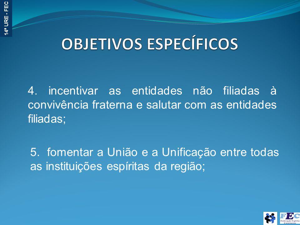 14ª URE - FEC 4. incentivar as entidades não filiadas à convivência fraterna e salutar com as entidades filiadas; 5. fomentar a União e a Unificação e