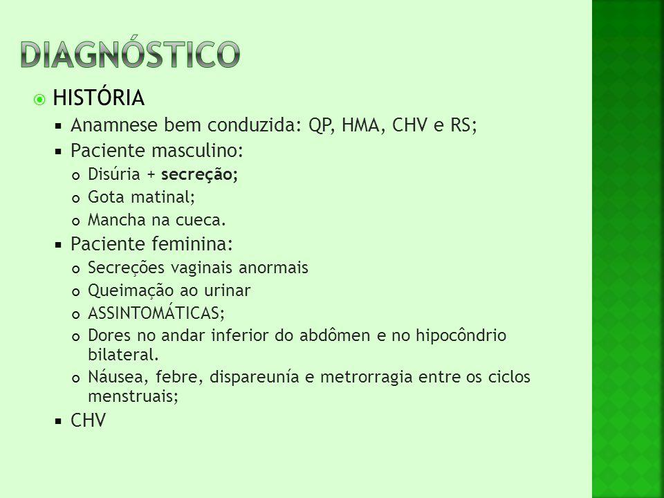  HISTÓRIA  Anamnese bem conduzida: QP, HMA, CHV e RS;  Paciente masculino: Disúria + secreção; Gota matinal; Mancha na cueca.  Paciente feminina: