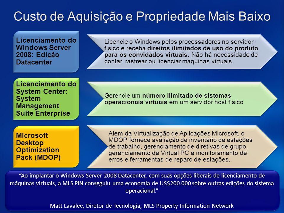 Licenciamento do Windows Server 2008: Edição Datacenter Licencie o Windows pelos processadores no servidor físico e receba direitos ilimitados de uso