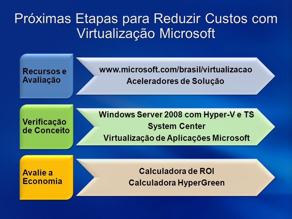 Próximas Etapas para Reduzir Custos com Virtualização Microsoft Recursos e Avaliação www.microsoft.com/brasil/virtualizacao Aceleradores de Solução Ve