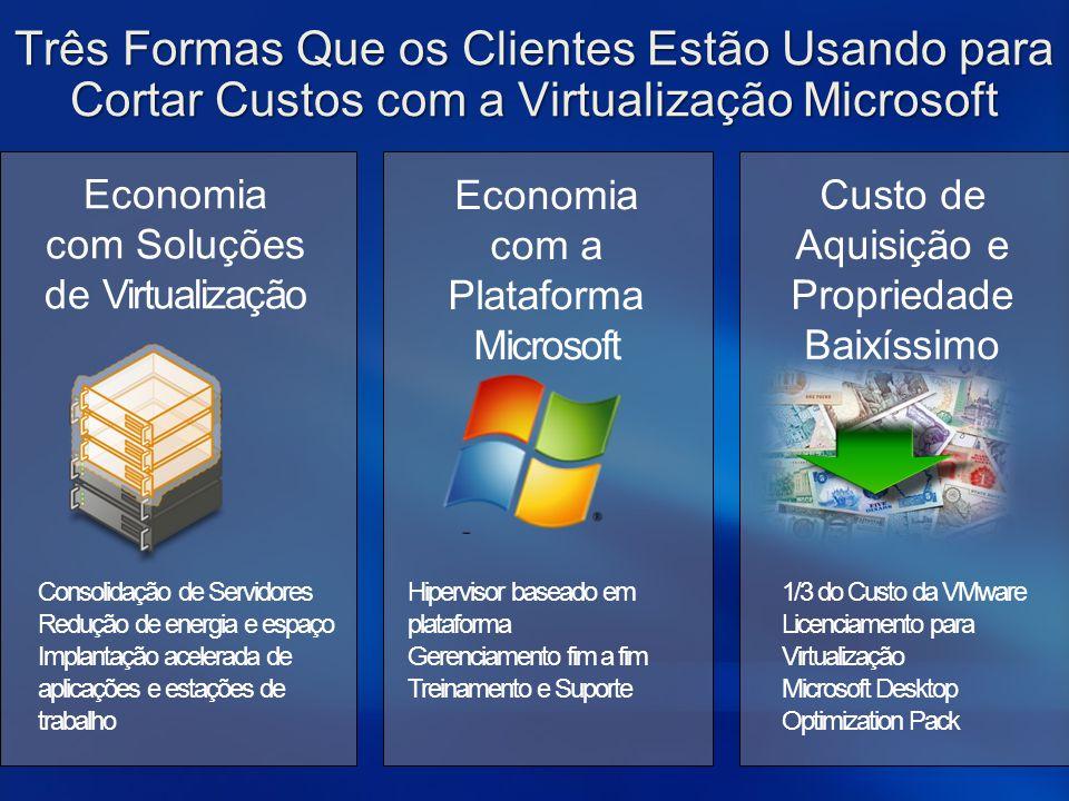 Três Formas Que os Clientes Estão Usando para Cortar Custos com a Virtualização Microsoft Economia com Soluções de Virtualização Consolidação de Servi