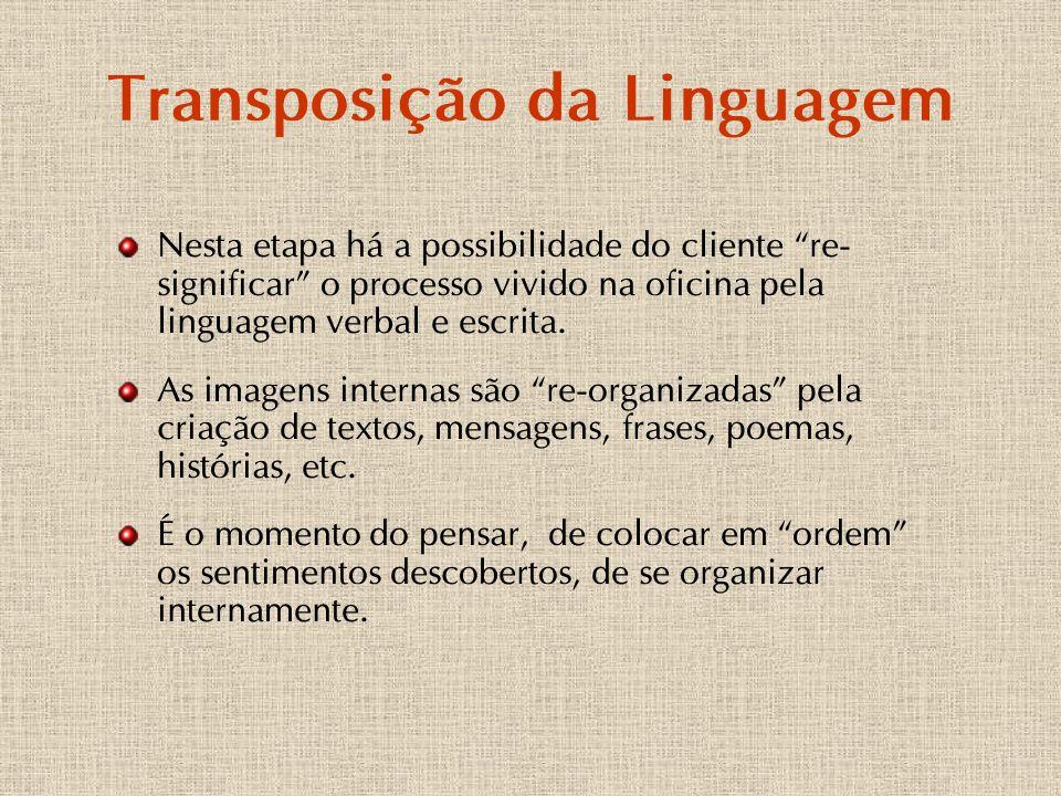 """Transposição da Linguagem Nesta etapa há a possibilidade do cliente """"re- significar"""" o processo vivido na oficina pela linguagem verbal e escrita. As"""