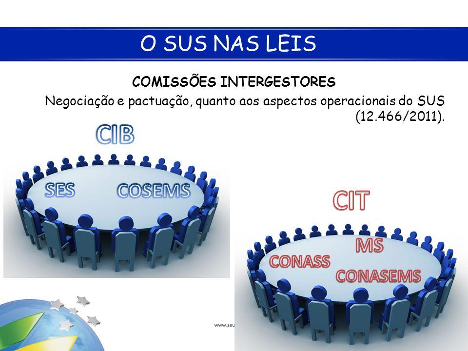 O SUS NAS LEIS COMISSÕES INTERGESTORES Negociação e pactuação, quanto aos aspectos operacionais do SUS (12.466/2011).