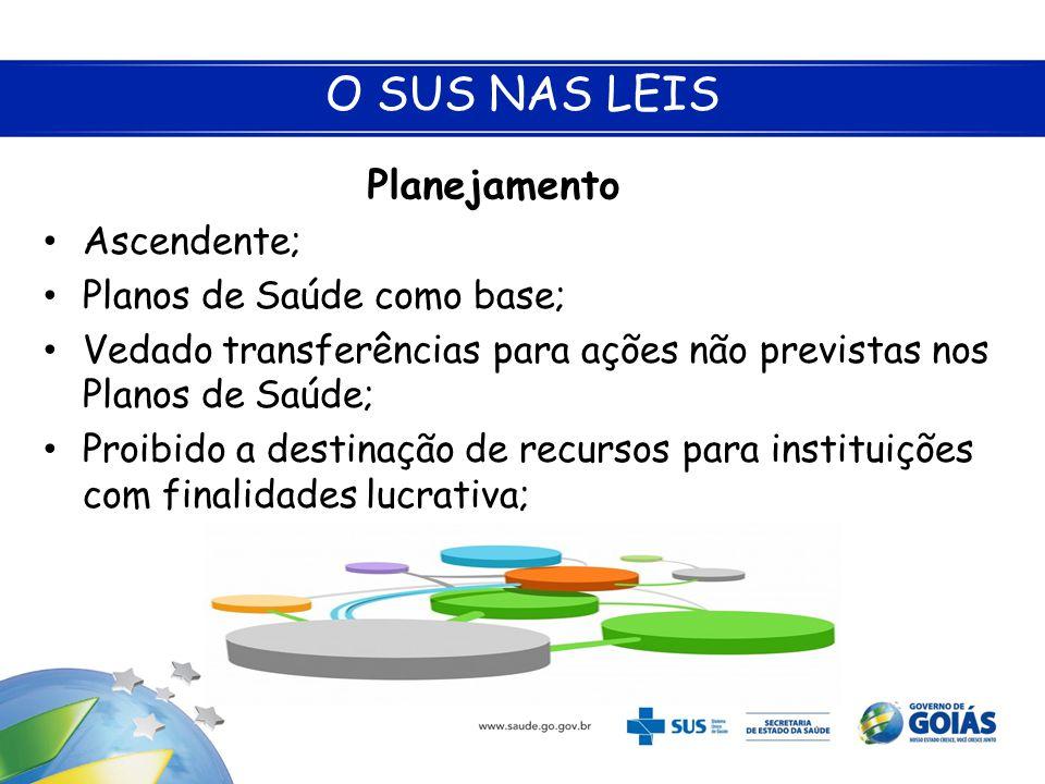 O SUS NAS LEIS • Ascendente; • Planos de Saúde como base; • Vedado transferências para ações não previstas nos Planos de Saúde; • Proibido a destinaçã