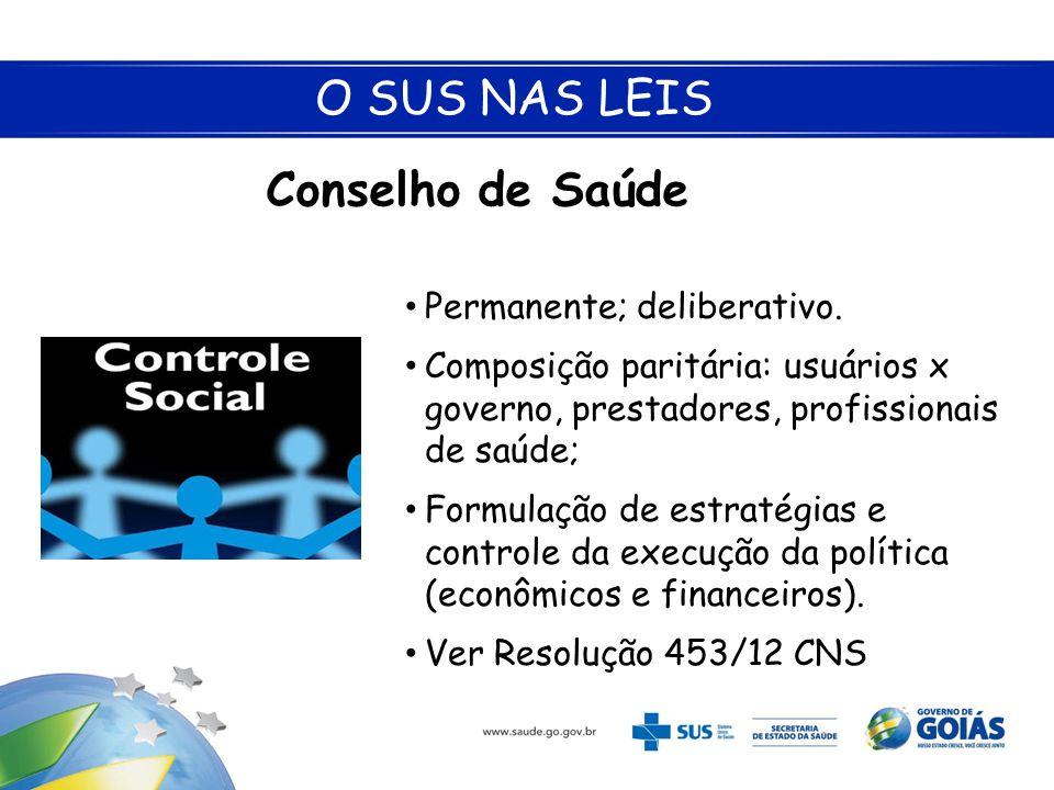 O SUS NAS LEIS Conselho de Saúde • Permanente; deliberativo. • Composição paritária: usuários x governo, prestadores, profissionais de saúde; • Formul