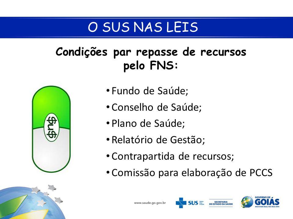 O SUS NAS LEIS Condições par repasse de recursos pelo FNS: • Fundo de Saúde; • Conselho de Saúde; • Plano de Saúde; • Relatório de Gestão; • Contrapar
