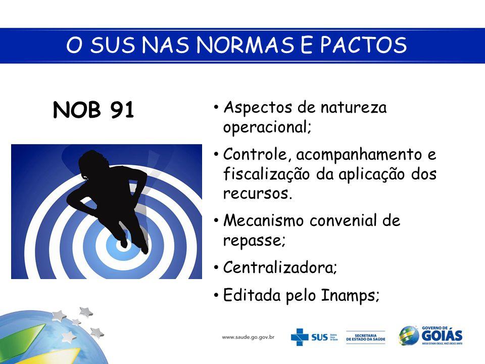 O SUS NAS NORMAS E PACTOS NOB 91 • Aspectos de natureza operacional; • Controle, acompanhamento e fiscalização da aplicação dos recursos. • Mecanismo