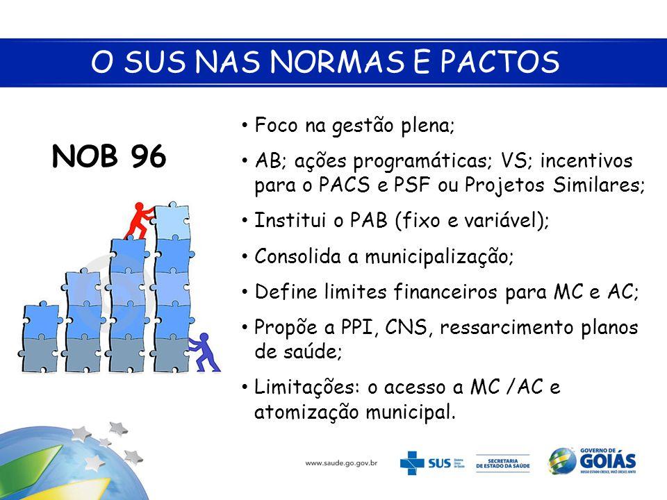 O SUS NAS NORMAS E PACTOS NOB 96 • Foco na gestão plena; • AB; ações programáticas; VS; incentivos para o PACS e PSF ou Projetos Similares; • Institui