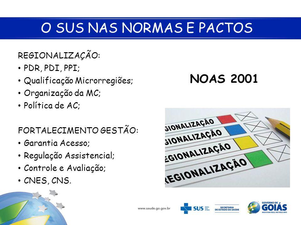 O SUS NAS NORMAS E PACTOS NOAS 2001 REGIONALIZAÇÃO: • PDR, PDI, PPI; • Qualificação Microrregiões; • Organização da MC; • Política de AC; FORTALECIMEN
