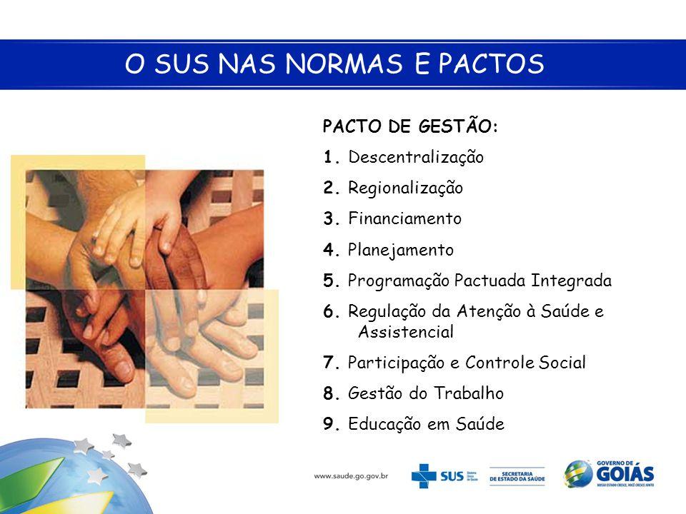 O SUS NAS NORMAS E PACTOS PACTO DE GESTÃO: 1. Descentralização 2. Regionalização 3. Financiamento 4. Planejamento 5. Programação Pactuada Integrada 6.