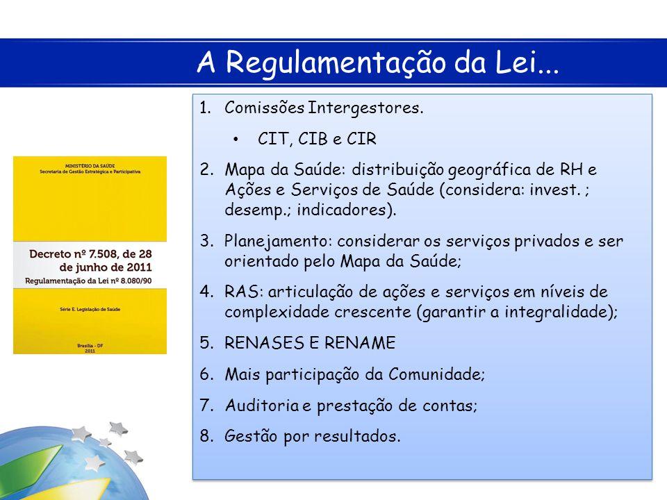 A Regulamentação da Lei... 1.Comissões Intergestores. • CIT, CIB e CIR 2.Mapa da Saúde: distribuição geográfica de RH e Ações e Serviços de Saúde (con