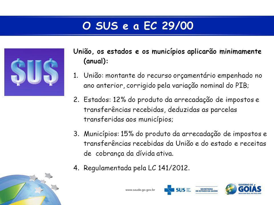 O SUS e a EC 29/00 União, os estados e os municípios aplicarão minimamente (anual): 1.União: montante do recurso orçamentário empenhado no ano anterio