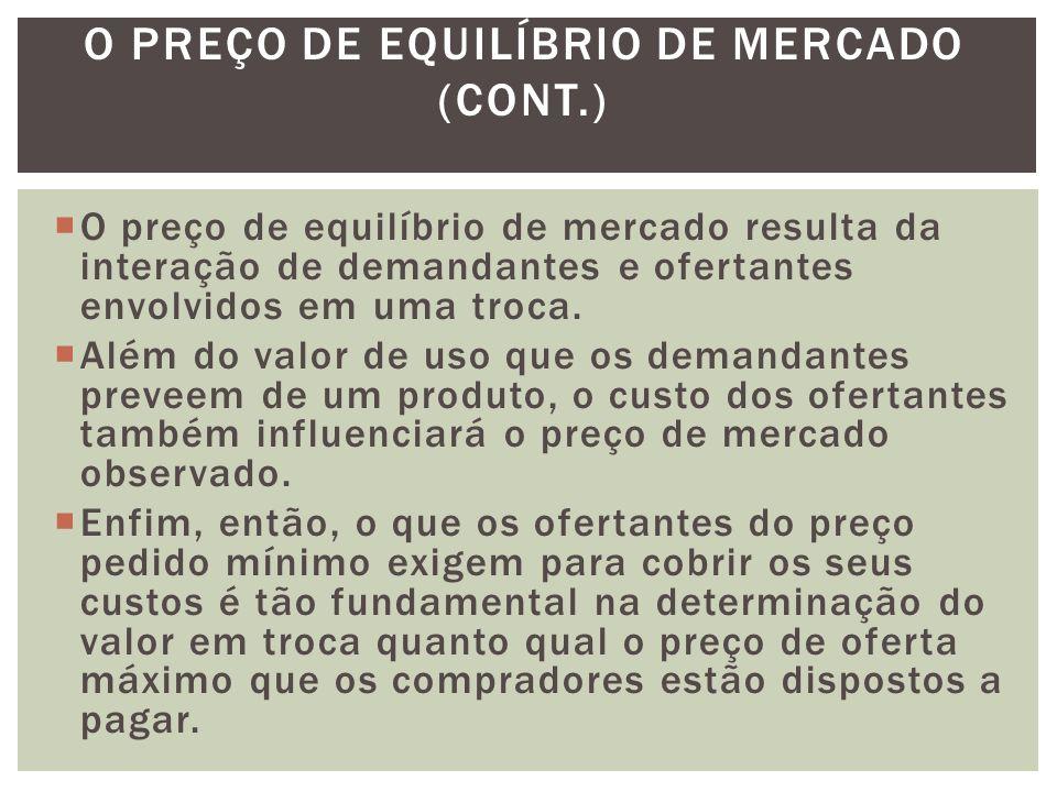 O PREÇO DE EQUILÍBRIO DE MERCADO (CONT.)  O preço de equilíbrio de mercado resulta da interação de demandantes e ofertantes envolvidos em uma troca.