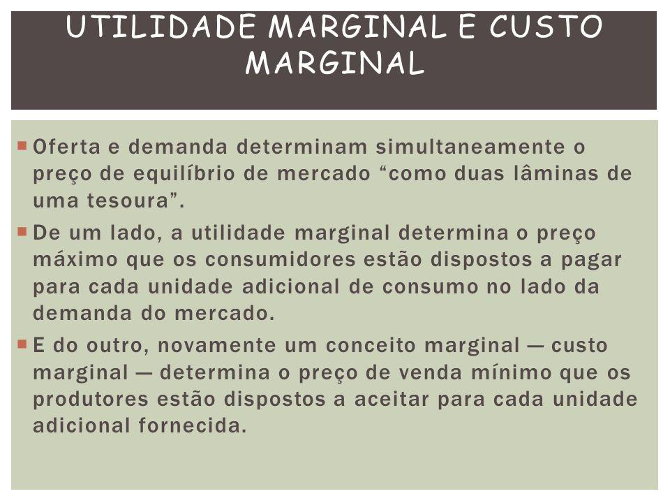 UTILIDADE MARGINAL E CUSTO MARGINAL  Oferta e demanda determinam simultaneamente o preço de equilíbrio de mercado como duas lâminas de uma tesoura .