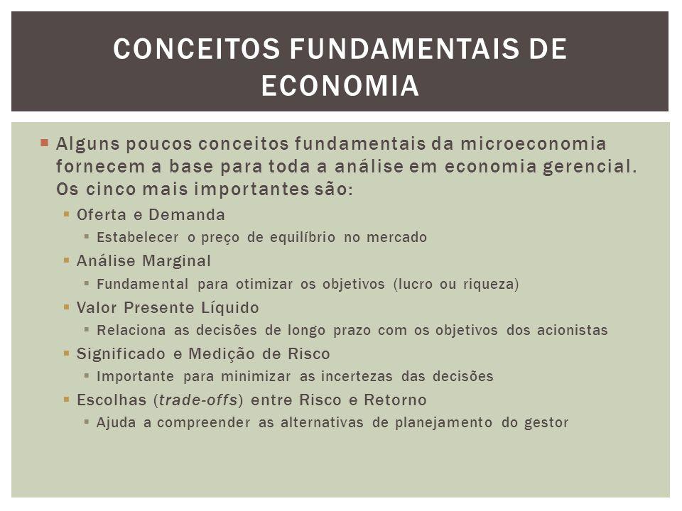  Alguns poucos conceitos fundamentais da microeconomia fornecem a base para toda a análise em economia gerencial.