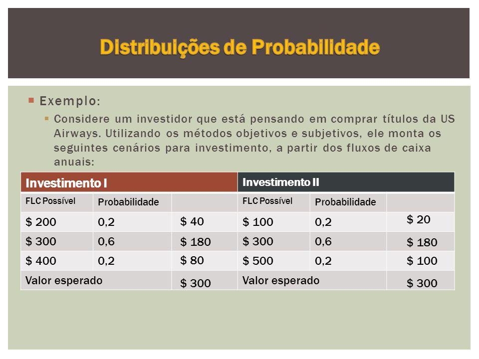  Exemplo:  Considere um investidor que está pensando em comprar títulos da US Airways.