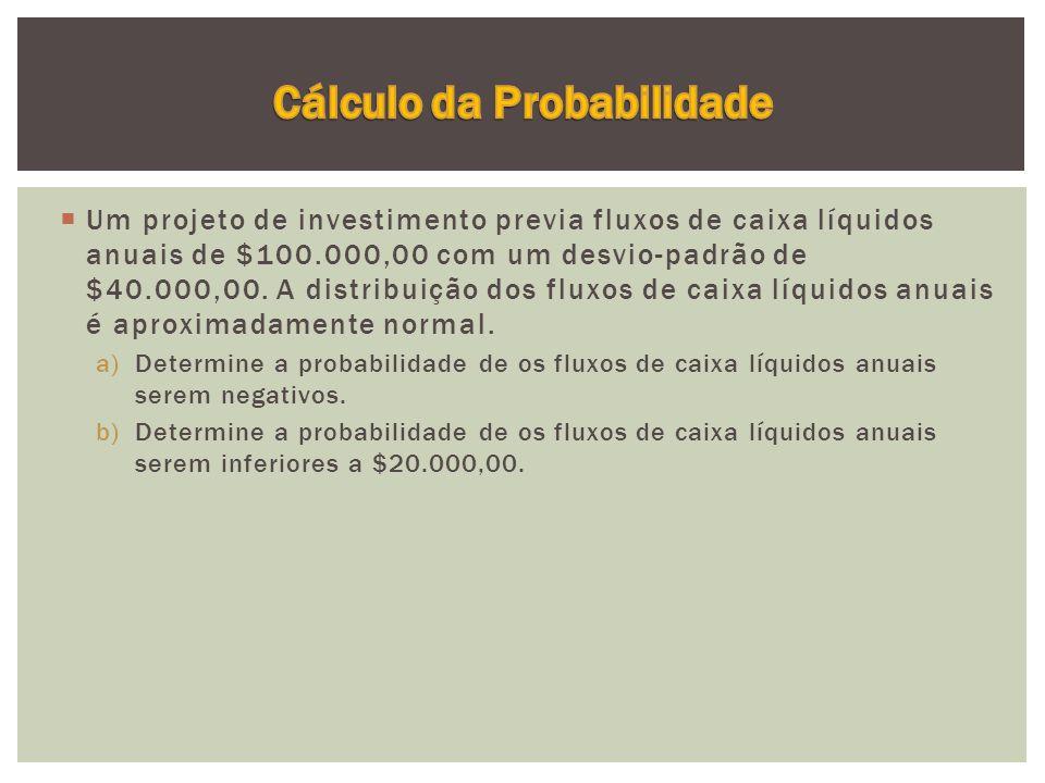  Um projeto de investimento previa fluxos de caixa líquidos anuais de $100.000,00 com um desvio-padrão de $40.000,00.