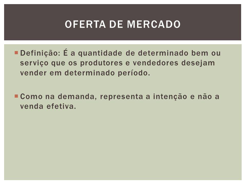 OFERTA DE MERCADO  Definição: É a quantidade de determinado bem ou serviço que os produtores e vendedores desejam vender em determinado período.